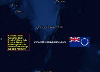 Cook Islands Rugby League map