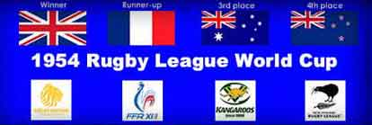 1954 Rugby League World Cup teams