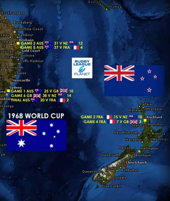 1968 Rugby League World Cup teams