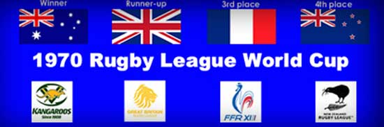 1970 Rugby League World Cup teams