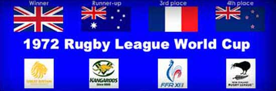 1972 Rugby League World Cup teams