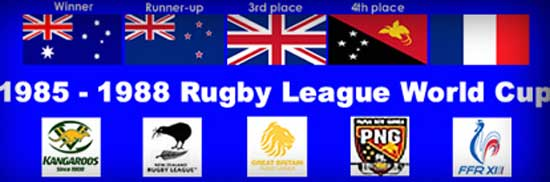 1985 to 1988 Rugby League World Cup teams