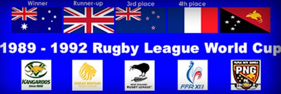 1989 to 1992 Rugby League World Cup teams
