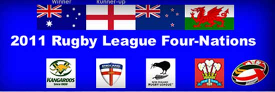 2011 Rugby League Four Nations teams