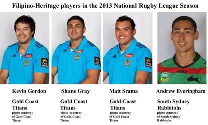 Filipino Heritage NRL player 2013