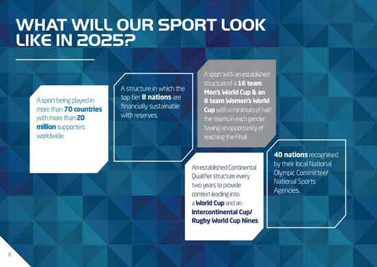 Rugby League Strategic Plan 2025 Page 11