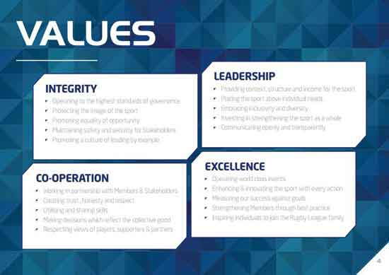 Rugby League Strategic Plan 2025 Page 4