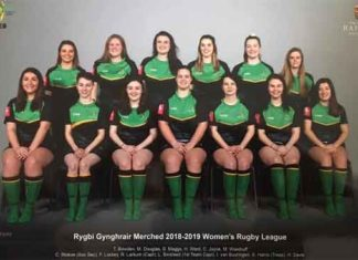 Wales Women's Rugby League