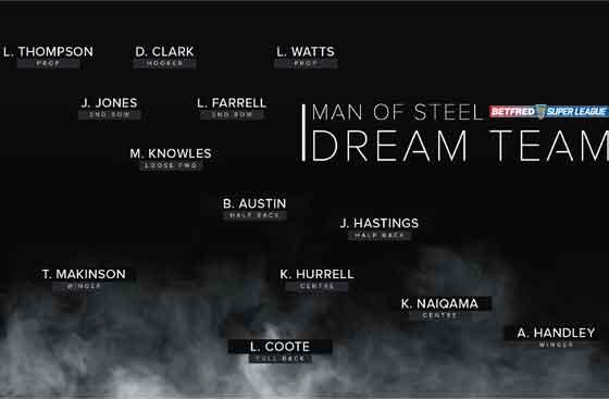 2019 Super League Dream Team