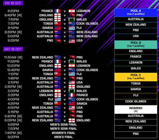 2019 World Cup 9s Draw